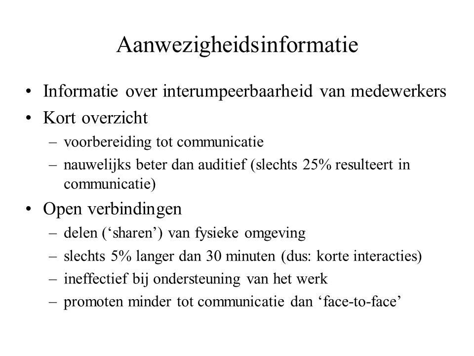 Aanwezigheidsinformatie •Informatie over interumpeerbaarheid van medewerkers •Kort overzicht –voorbereiding tot communicatie –nauwelijks beter dan aud