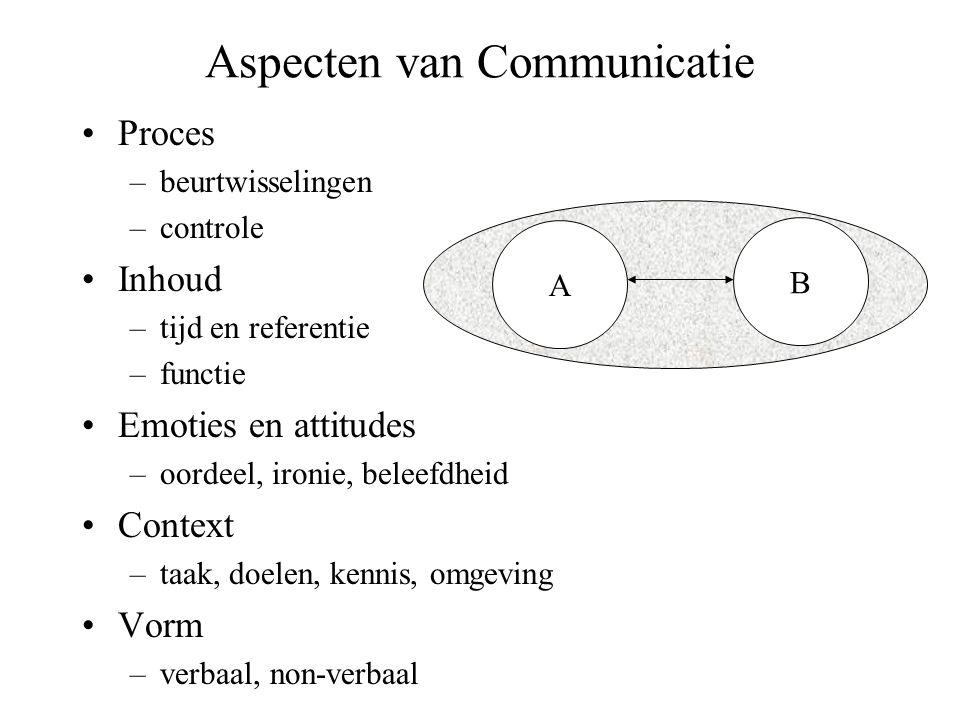 Aspecten van Communicatie •Proces –beurtwisselingen –controle •Inhoud –tijd en referentie –functie •Emoties en attitudes –oordeel, ironie, beleefdheid