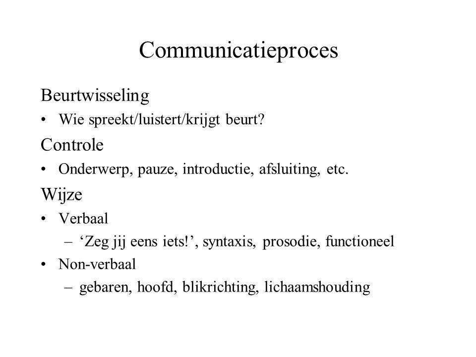 Communicatieproces Beurtwisseling •Wie spreekt/luistert/krijgt beurt? Controle •Onderwerp, pauze, introductie, afsluiting, etc. Wijze •Verbaal –'Zeg j