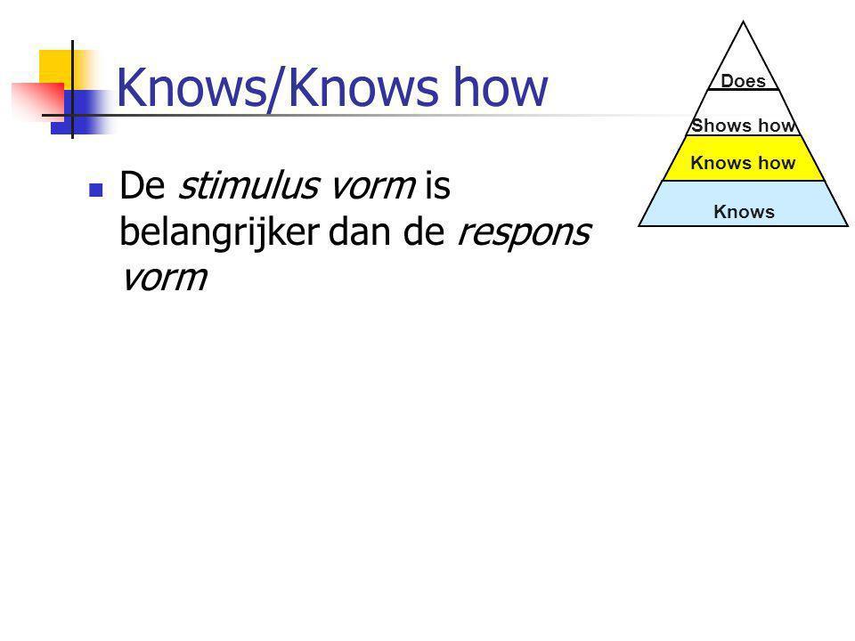 Knows/Knows how  De stimulus vorm is belangrijker dan de respons vorm Knows Knows how Shows how Does