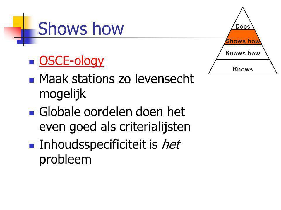 Shows how  OSCE-ology OSCE-ology  Maak stations zo levensecht mogelijk  Globale oordelen doen het even goed als criterialijsten  Inhoudsspecificit