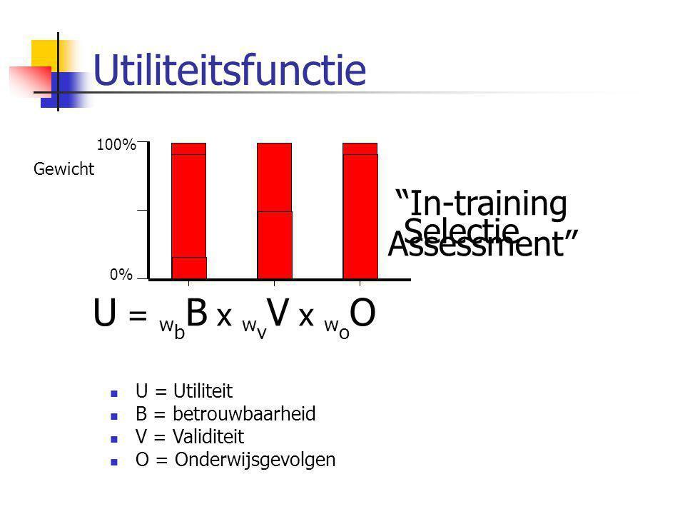 """Selectie Utiliteitsfunctie U = w b B x w v V x w o O """"In-training Assessment"""" 100% 0% Gewicht  U = Utiliteit  B = betrouwbaarheid  V = Validiteit """
