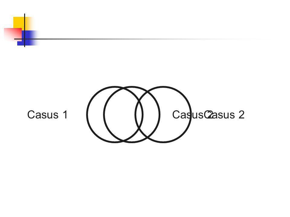Casus 1 Casus 2