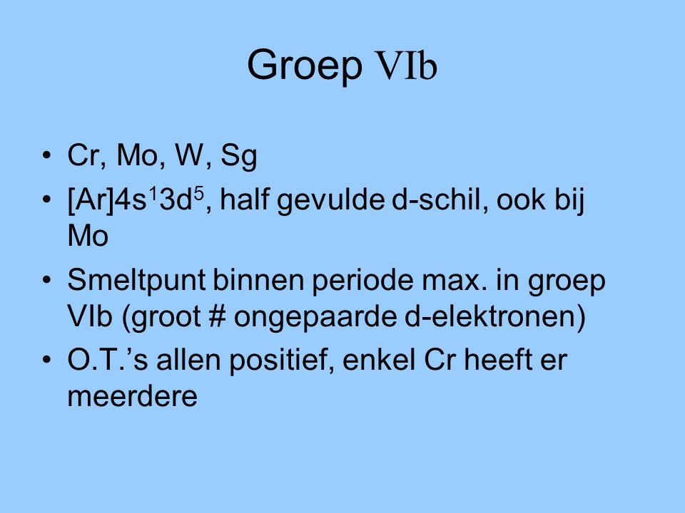 Groep VIb •Cr, Mo, W, Sg •[Ar]4s 1 3d 5, half gevulde d-schil, ook bij Mo •Smeltpunt binnen periode max. in groep VIb (groot # ongepaarde d-elektronen