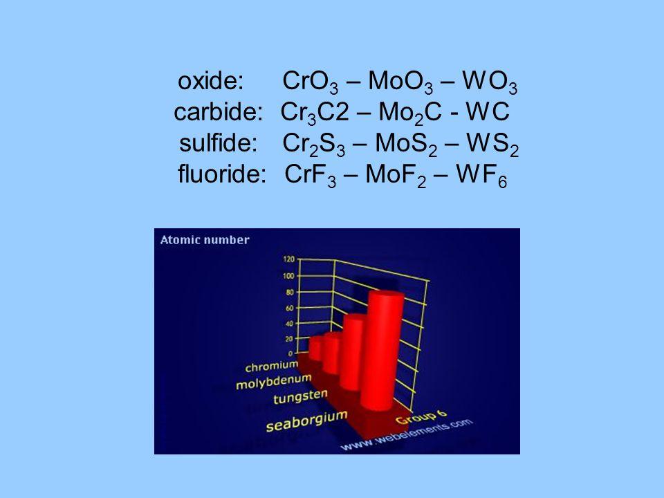 oxide: CrO 3 – MoO 3 – WO 3 carbide: Cr 3 C2 – Mo 2 C - WC sulfide: Cr 2 S 3 – MoS 2 – WS 2 fluoride: CrF 3 – MoF 2 – WF 6