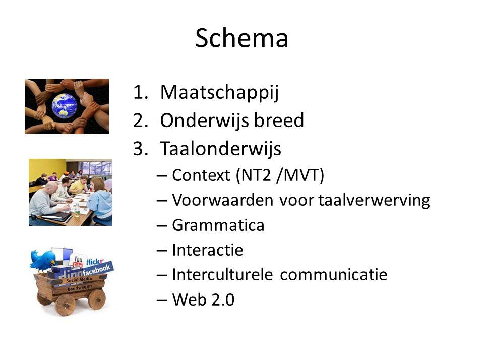 Schema 1.Maatschappij 2.Onderwijs breed 3.Taalonderwijs – Context (NT2 /MVT) – Voorwaarden voor taalverwerving – Grammatica – Interactie – Interculturele communicatie – Web 2.0