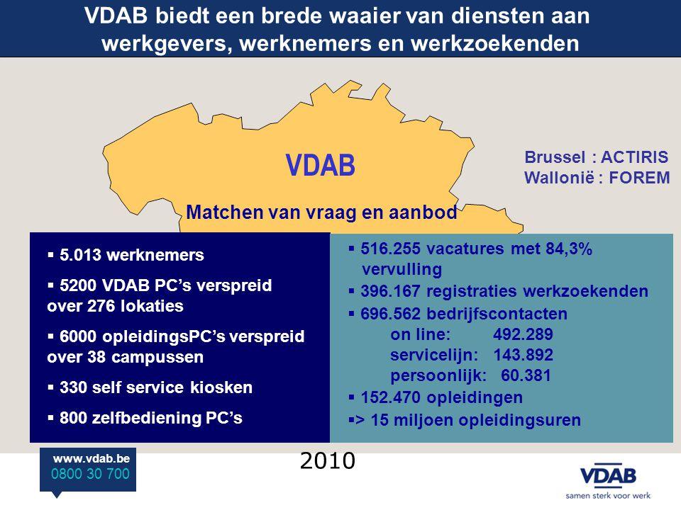 www.vdab.be 0800 30 700 VDAB biedt een brede waaier van diensten aan werkgevers, werknemers en werkzoekenden VDAB FOREM  516.255 vacatures met 84,3%