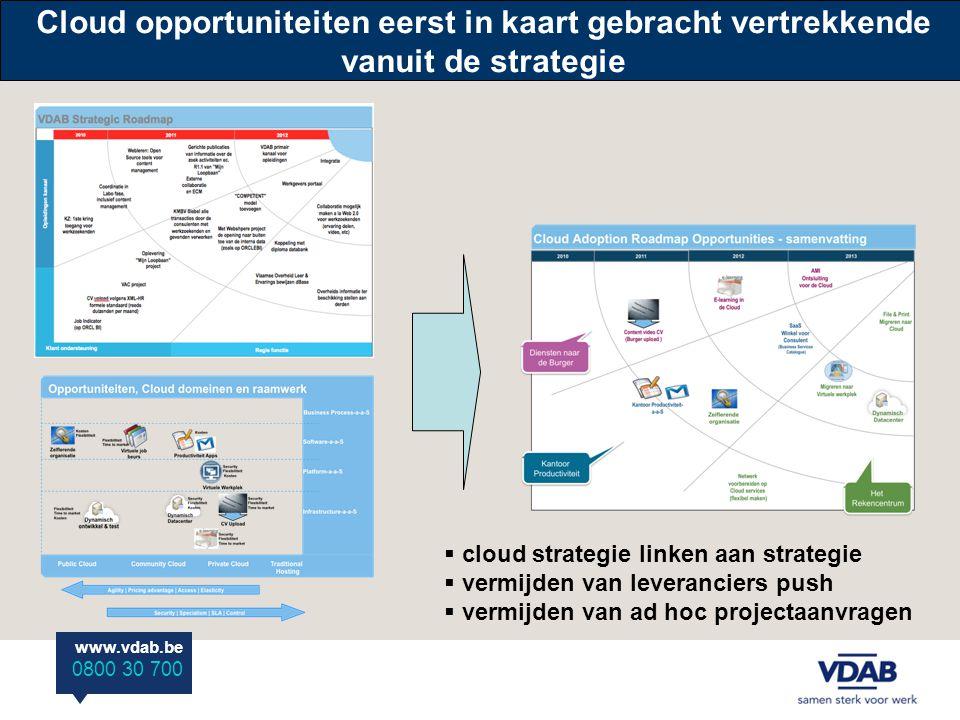 www.vdab.be 0800 30 700 Cloud opportuniteiten eerst in kaart gebracht vertrekkende vanuit de strategie  cloud strategie linken aan strategie  vermijden van leveranciers push  vermijden van ad hoc projectaanvragen