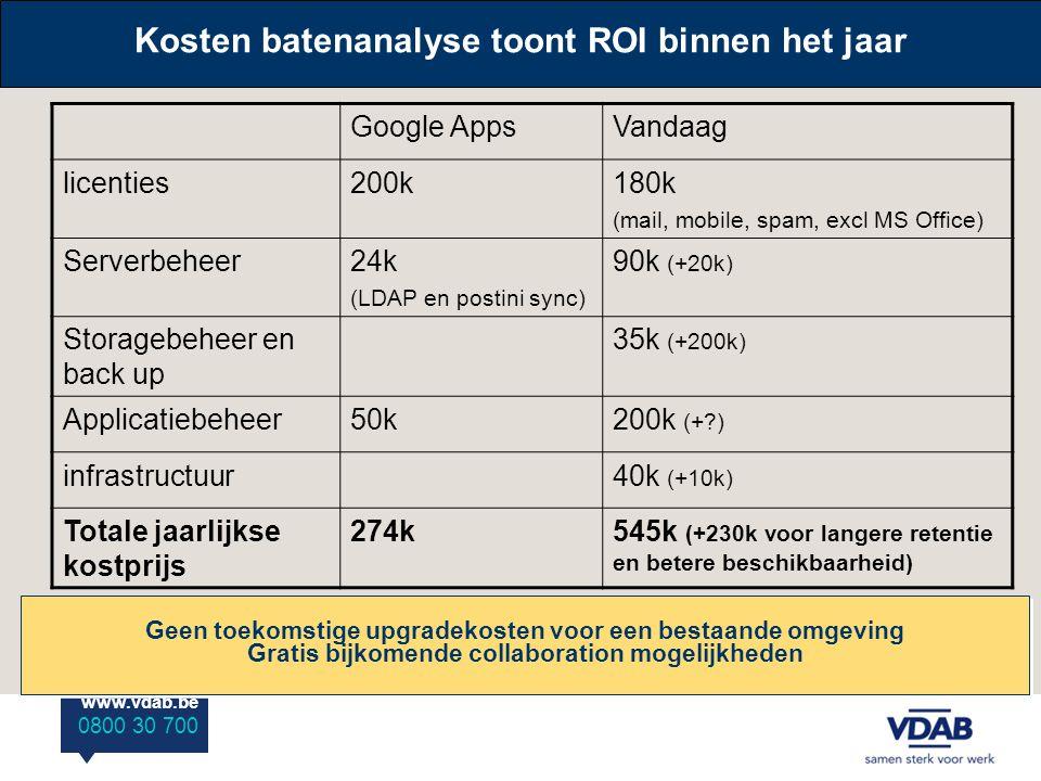 www.vdab.be 0800 30 700 Kosten batenanalyse toont ROI binnen het jaar Google AppsVandaag licenties200k180k (mail, mobile, spam, excl MS Office) Serverbeheer24k (LDAP en postini sync) 90k (+20k) Storagebeheer en back up 35k (+200k) Applicatiebeheer50k200k (+ ) infrastructuur40k (+10k) Totale jaarlijkse kostprijs 274k545k (+230k voor langere retentie en betere beschikbaarheid) Geen toekomstige upgradekosten voor een bestaande omgeving Gratis bijkomende collaboration mogelijkheden Geen toekomstige upgradekosten voor een bestaande omgeving Gratis bijkomende collaboration mogelijkheden