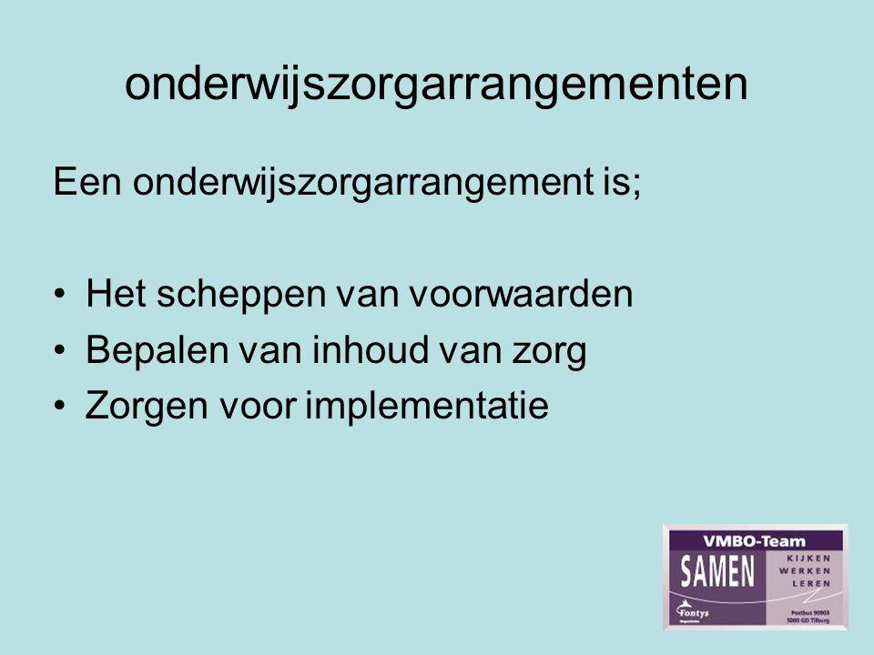 onderwijszorgarrangementen Een onderwijszorgarrangement is; •Het scheppen van voorwaarden •Bepalen van inhoud van zorg •Zorgen voor implementatie