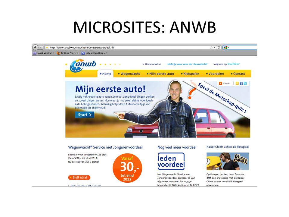MICROSITES: ANWB
