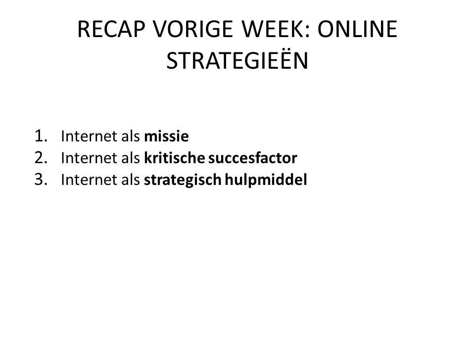 1. Internet als missie 2. Internet als kritische succesfactor 3. Internet als strategisch hulpmiddel RECAP VORIGE WEEK: ONLINE STRATEGIEËN