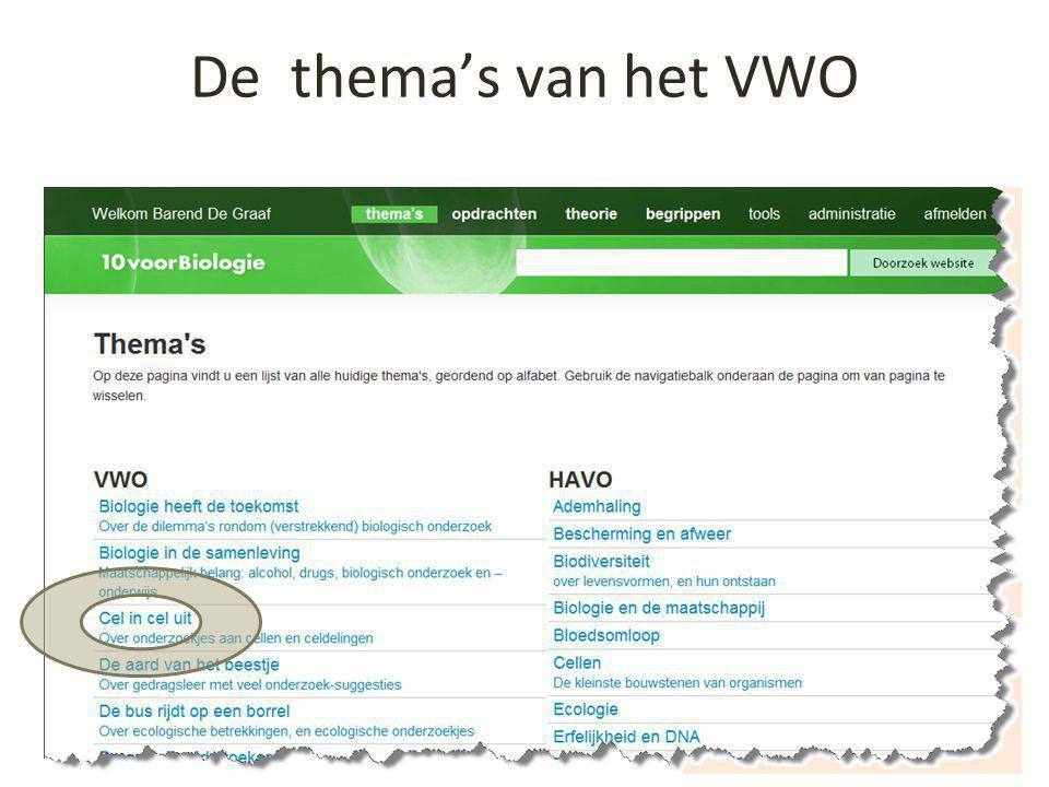 De thema's van het VWO