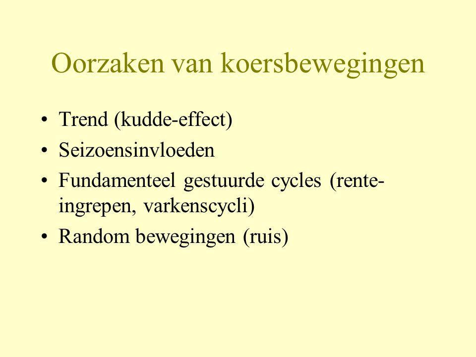 Oorzaken van koersbewegingen •Trend (kudde-effect) •Seizoensinvloeden •Fundamenteel gestuurde cycles (rente- ingrepen, varkenscycli) •Random beweginge
