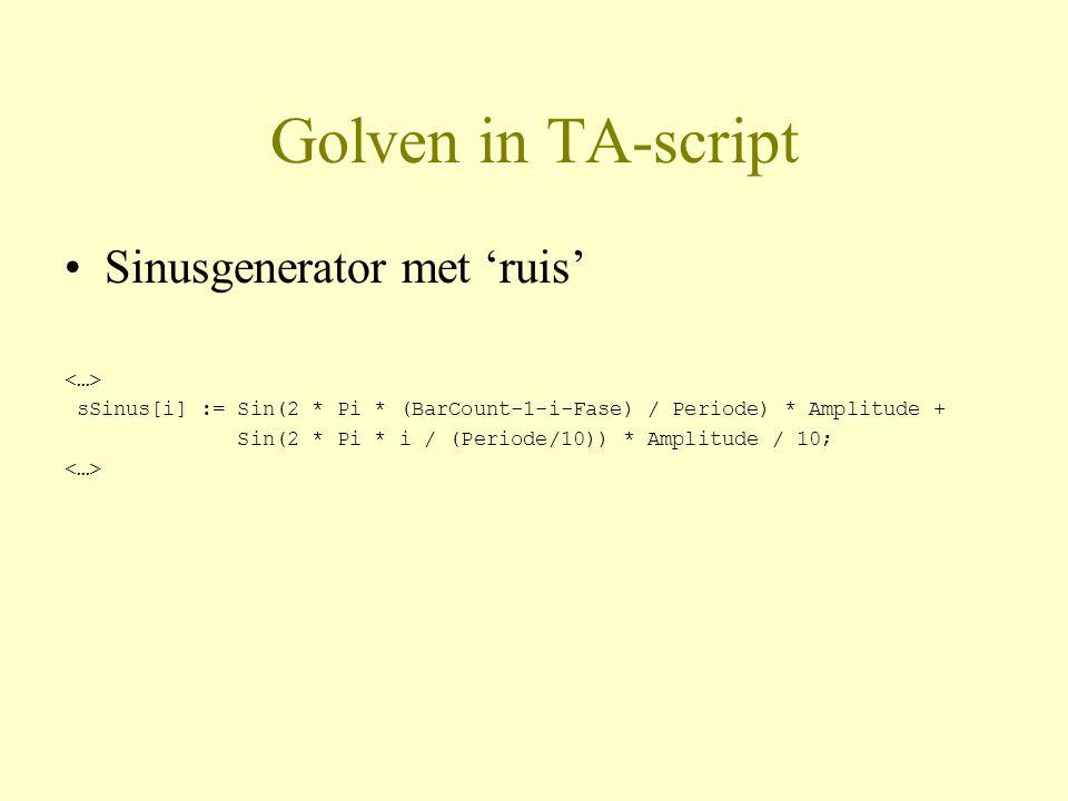 Golven in TA-script •Sinusgenerator met 'ruis' sSinus[i] := Sin(2 * Pi * (BarCount-1-i-Fase) / Periode) * Amplitude + Sin(2 * Pi * i / (Periode/10)) *