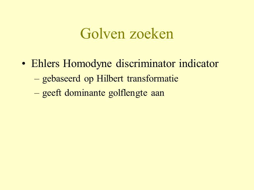 Golven zoeken •Ehlers Homodyne discriminator indicator –gebaseerd op Hilbert transformatie –geeft dominante golflengte aan