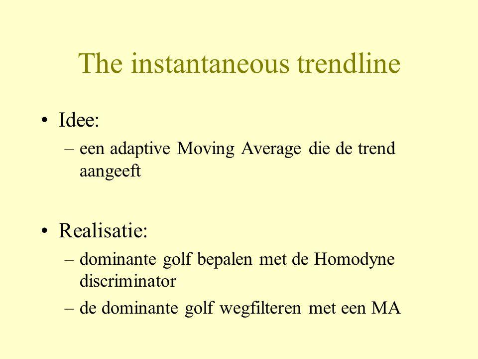 The instantaneous trendline •Idee: –een adaptive Moving Average die de trend aangeeft •Realisatie: –dominante golf bepalen met de Homodyne discriminat