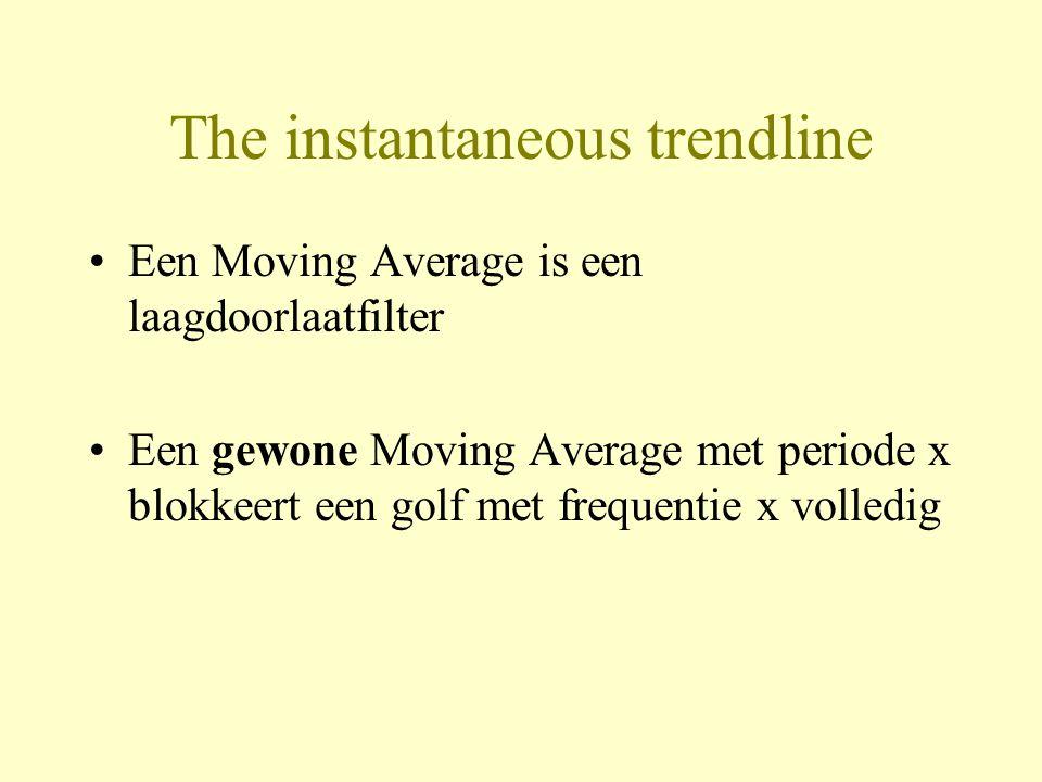 The instantaneous trendline •Een Moving Average is een laagdoorlaatfilter •Een gewone Moving Average met periode x blokkeert een golf met frequentie x