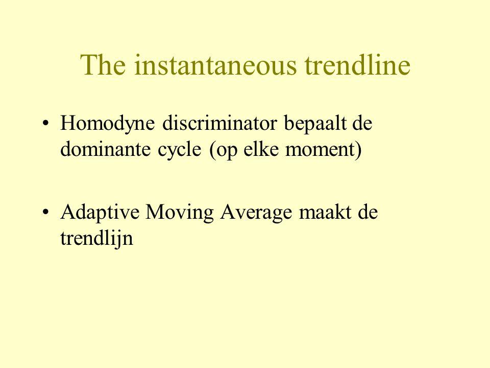 The instantaneous trendline •Homodyne discriminator bepaalt de dominante cycle (op elke moment) •Adaptive Moving Average maakt de trendlijn