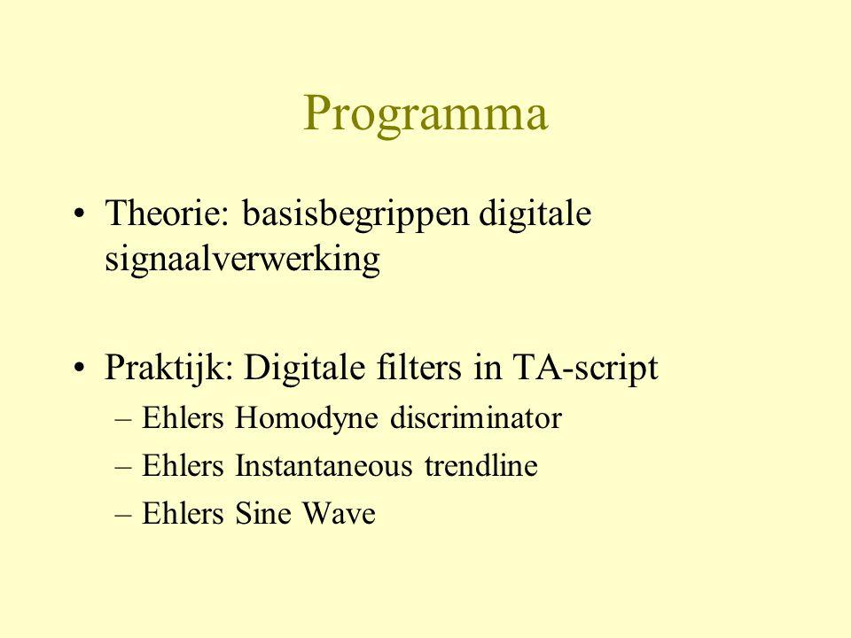 Programma •Theorie: basisbegrippen digitale signaalverwerking •Praktijk: Digitale filters in TA-script –Ehlers Homodyne discriminator –Ehlers Instanta