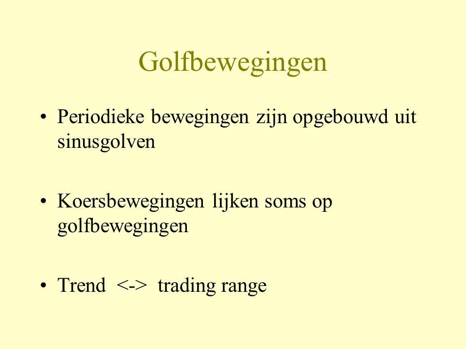 Golfbewegingen •Periodieke bewegingen zijn opgebouwd uit sinusgolven •Koersbewegingen lijken soms op golfbewegingen •Trend trading range
