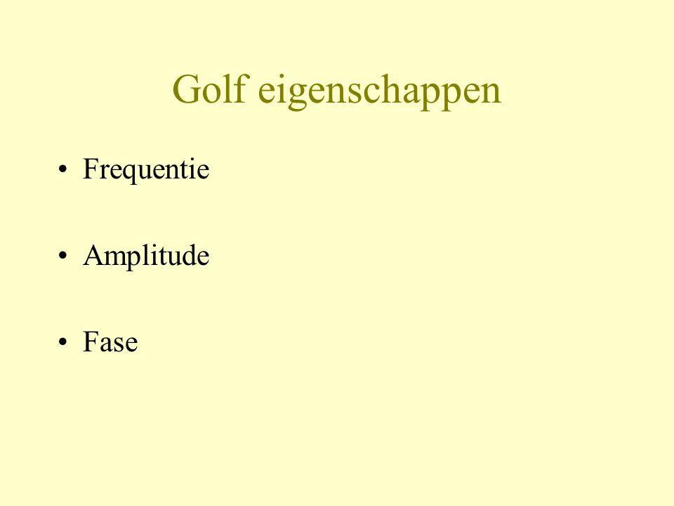 Golf eigenschappen •Frequentie •Amplitude •Fase