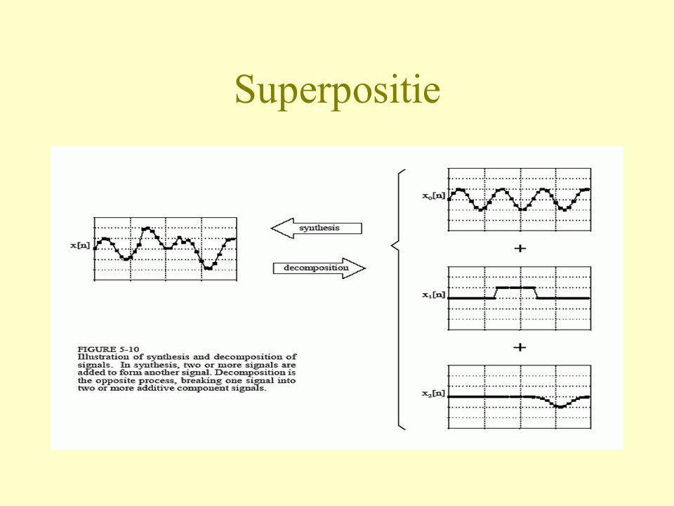 Basis filterelementen •Integrator •Differentiator