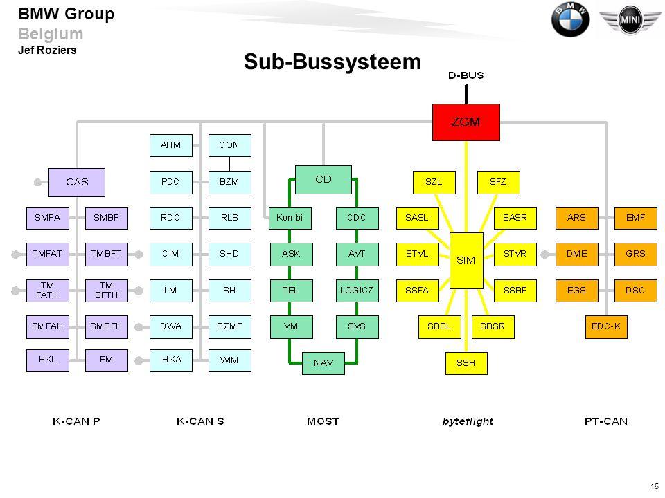 15 BMW Group Belgium Jef Roziers Sub-Bussysteem