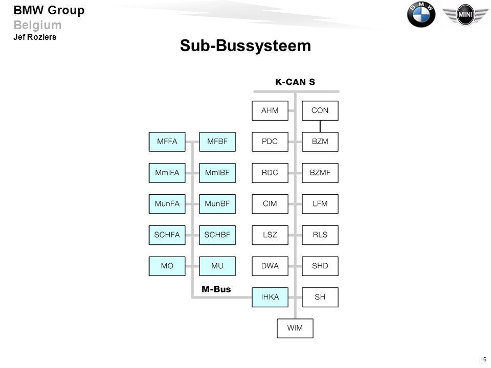 16 BMW Group Belgium Jef Roziers Sub-Bussysteem