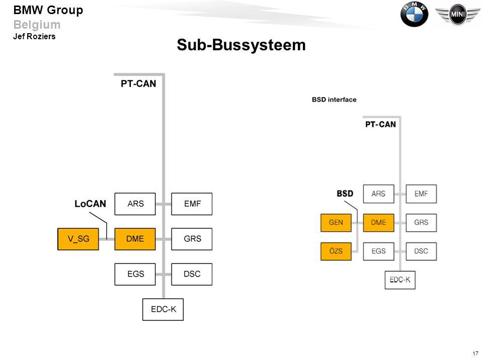 17 BMW Group Belgium Jef Roziers Sub-Bussysteem