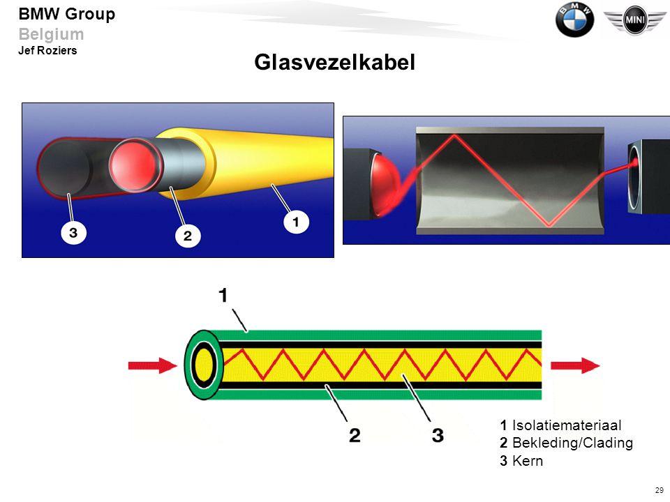 29 BMW Group Belgium Jef Roziers Glasvezelkabel 1 Isolatiemateriaal 2 Bekleding/Clading 3 Kern