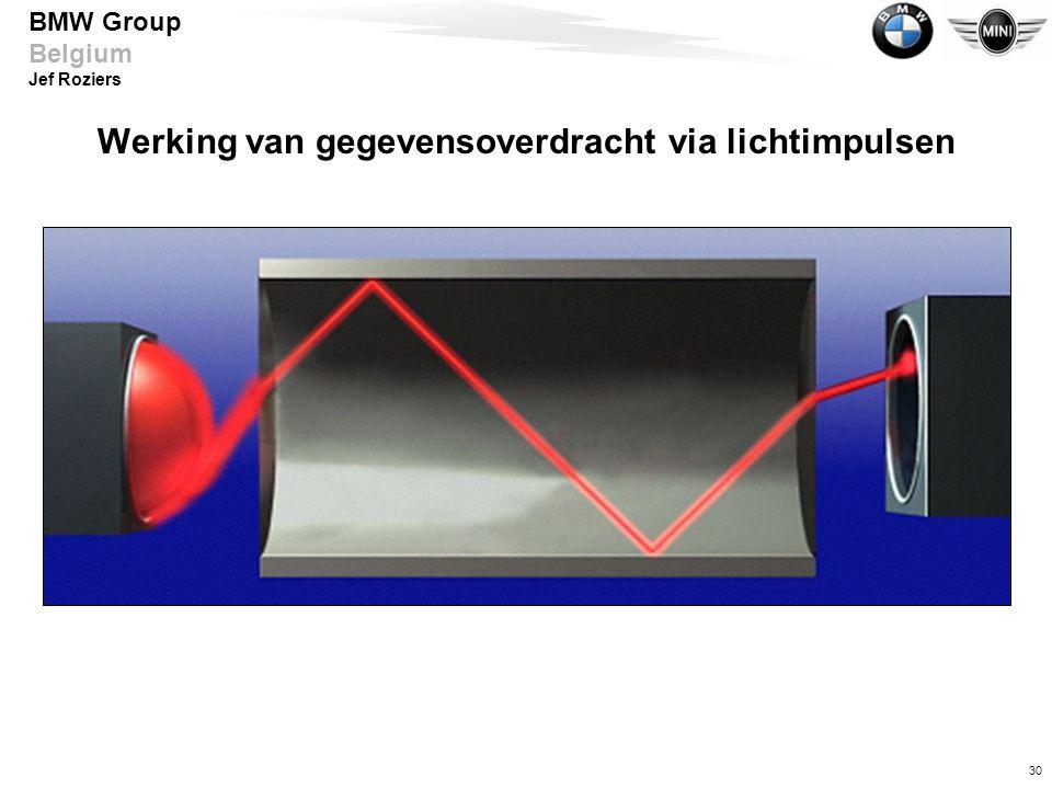 30 BMW Group Belgium Jef Roziers Werking van gegevensoverdracht via lichtimpulsen
