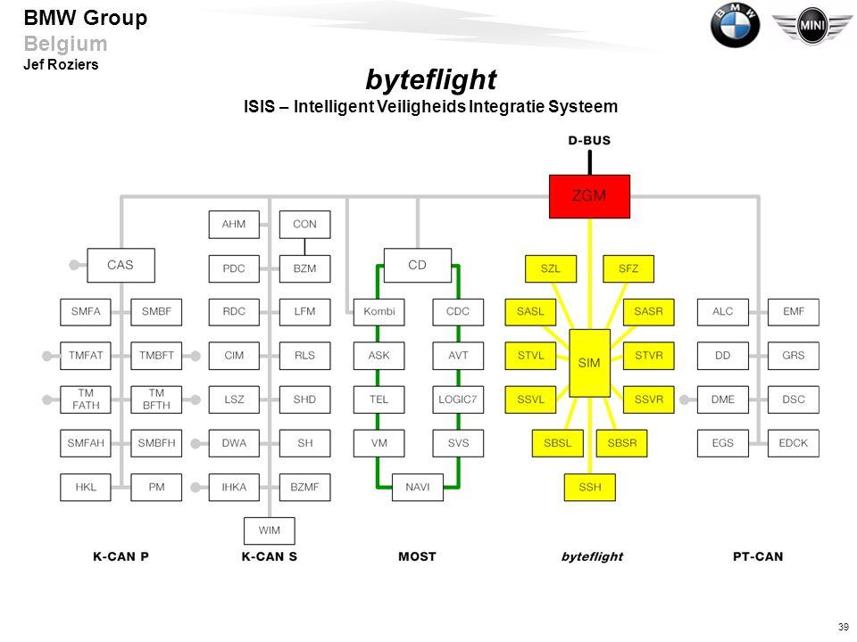 39 BMW Group Belgium Jef Roziers byteflight ISIS – Intelligent Veiligheids Integratie Systeem