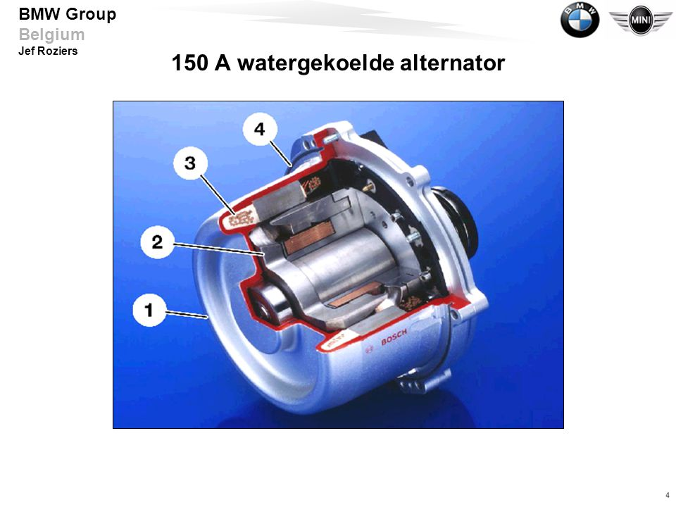 5 BMW Group Belgium Jef Roziers Aluminium vlakbandgeleider