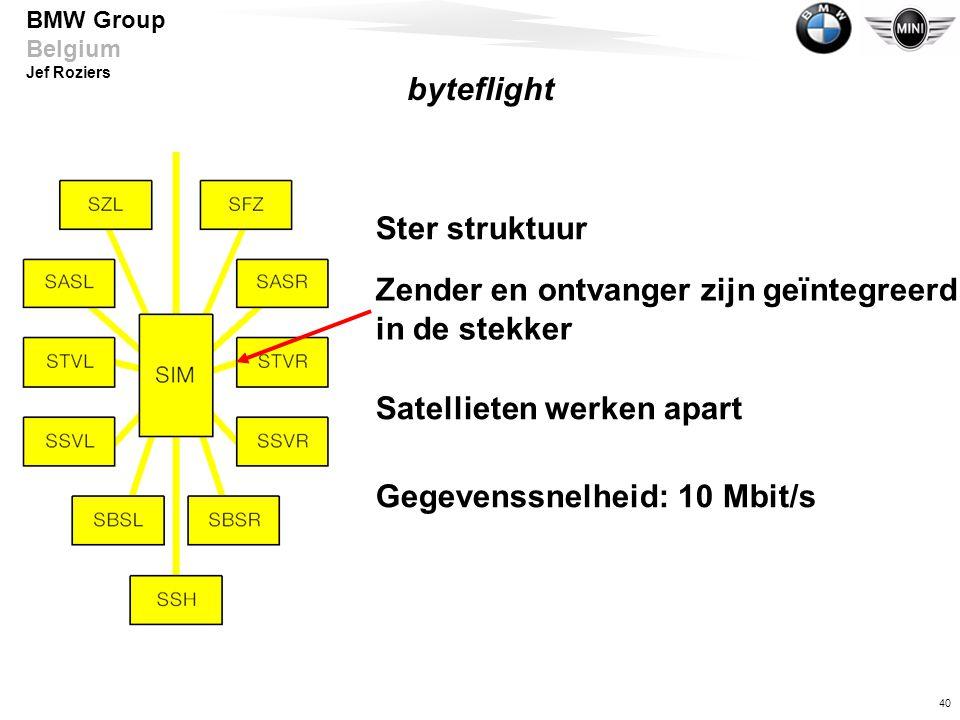 40 BMW Group Belgium Jef Roziers Ster struktuur Zender en ontvanger zijn geïntegreerd in de stekker Gegevenssnelheid: 10 Mbit/s byteflight Satellieten werken apart
