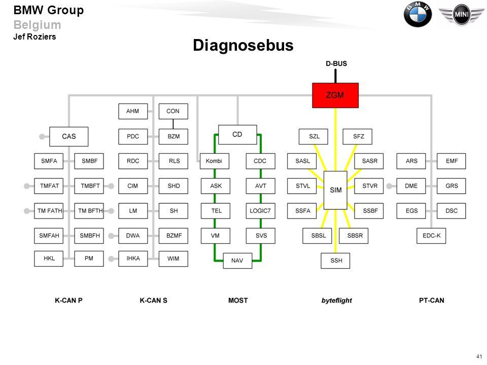 41 BMW Group Belgium Jef Roziers Diagnosebus