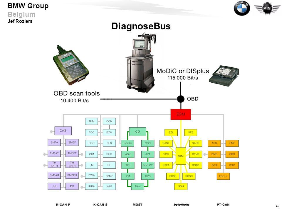 42 BMW Group Belgium Jef Roziers DiagnoseBus