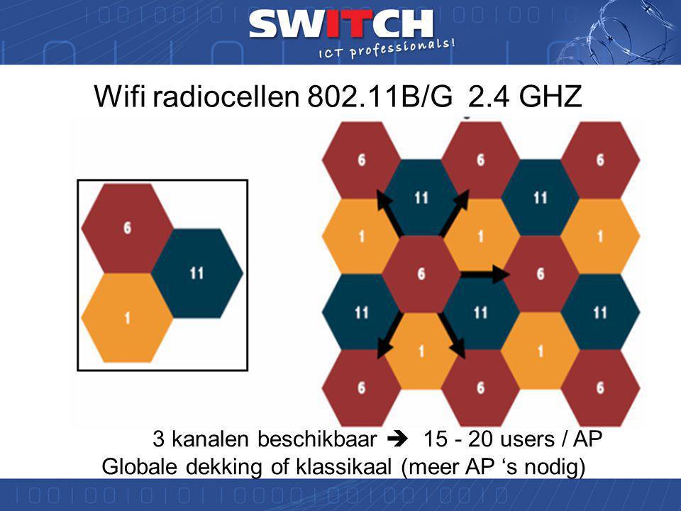 Wireless: Aandachtspunten Hoeveel WIFI kanalen zijn er eigenlijk beschikbaar