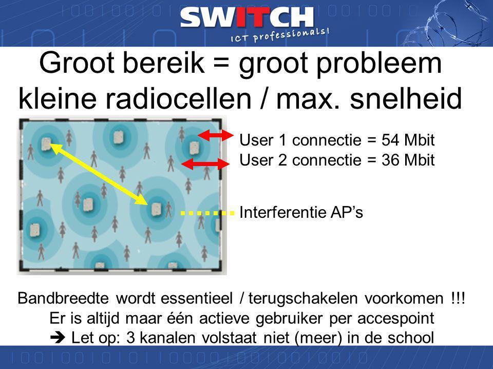 Wifi radiocellen 802.11B/G 2.4 GHZ 3 kanalen beschikbaar  15 - 20 users / AP Globale dekking of klassikaal (meer AP 's nodig)