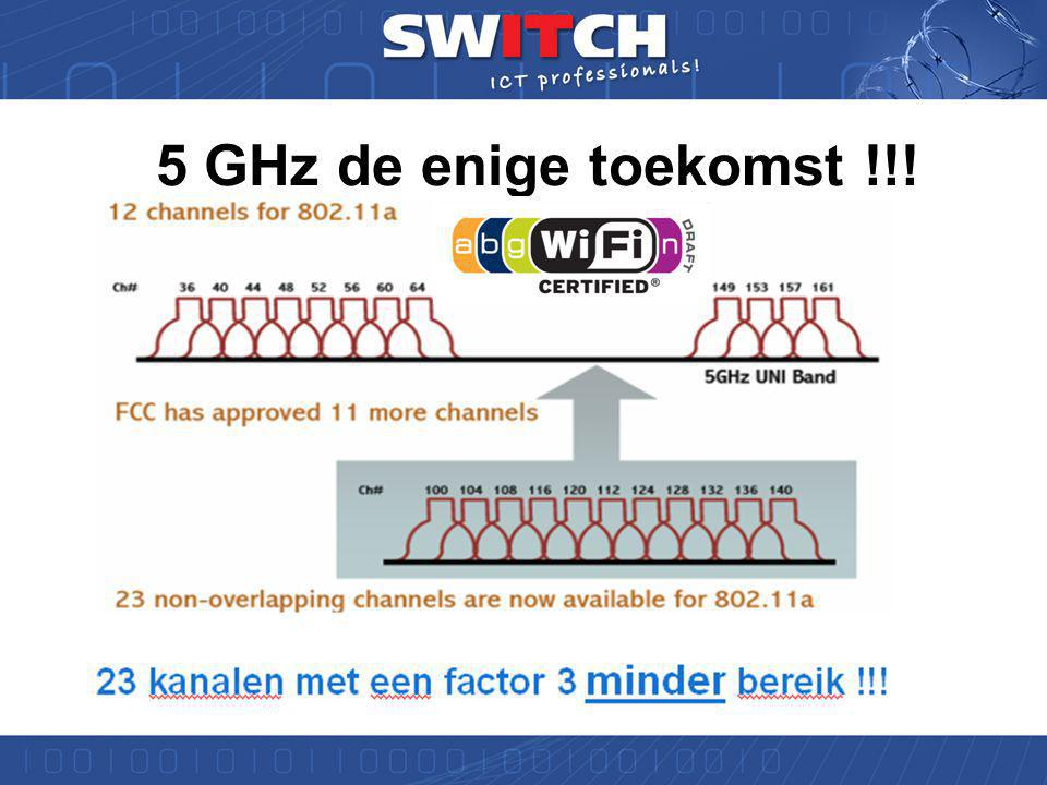 802.11N - 2.4 GHz Max. snelheid bij 2 x 20 MHz channelbundeling