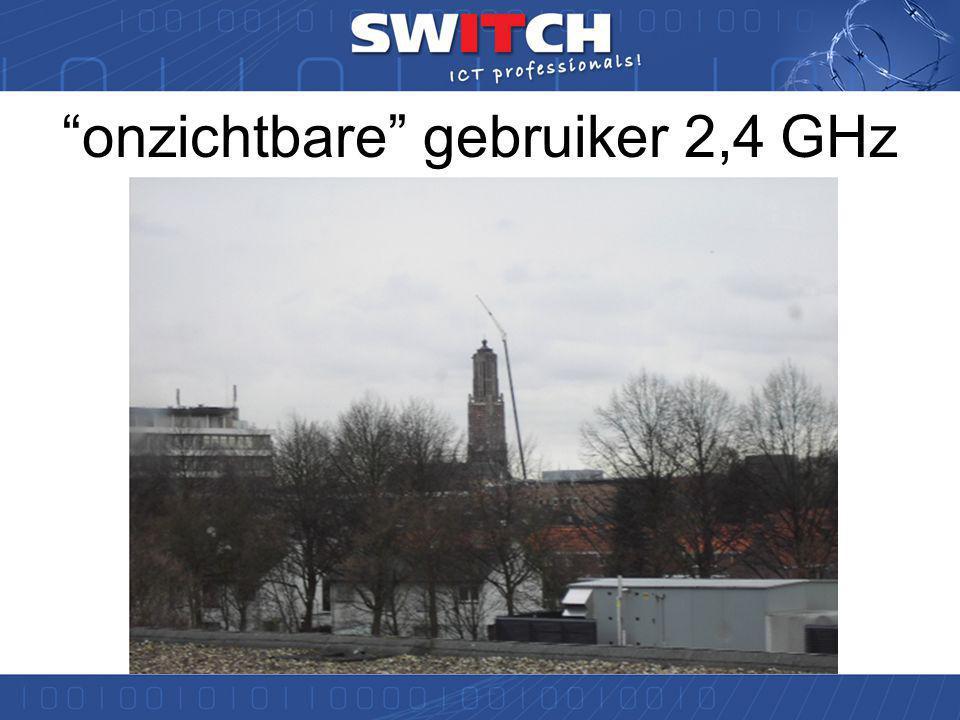 onzichtbare gebruiker 2,4 GHz