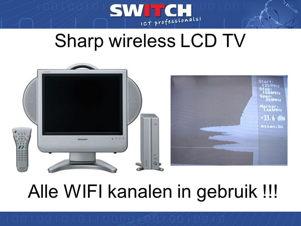Stoorbron op alle Wifi kanalen 2,4 GHz