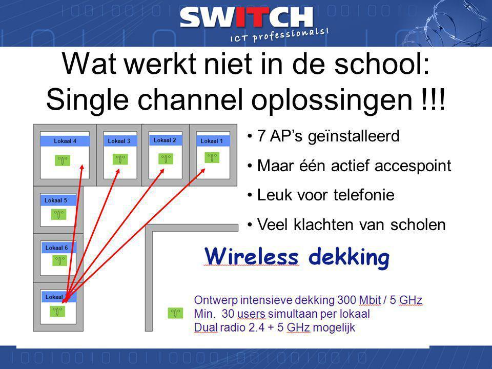 Alleen 5 GHz biedt ruimte!!!