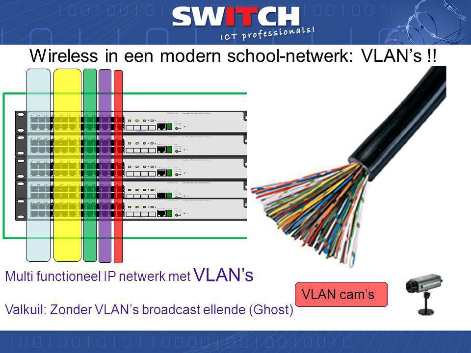 Wat werkt niet in klaslokalen: 8 of 16 Multi Dome oplossing • Op 2.4 GHz te weinig kanalen • 5 GHz gedraagt zich als licht • Demping door muren, kasten, schoolborden.