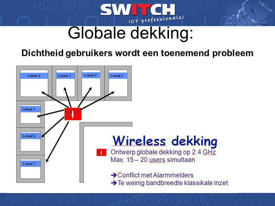 Wireless:Wat willen we bereiken.