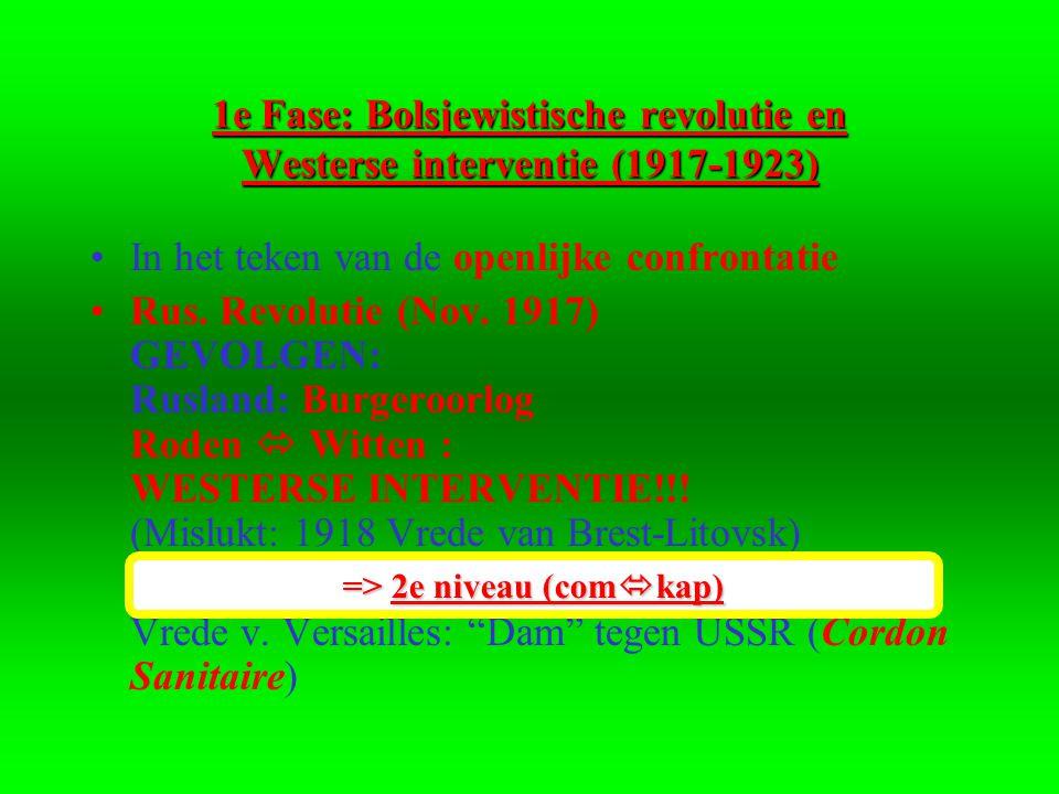1e Fase: Bolsjewistische revolutie en Westerse interventie (1917-1923) •In het teken van de openlijke confrontatie •Rus. Revolutie (Nov. 1917) GEVOLGE