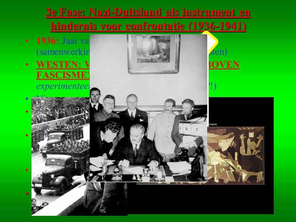 3e Fase: Nazi-Duitsland als instrument en hindernis voor confrontatie (1936-1941) •1936: Jaar van de Volksfronten (samenwerking soc., soc.-dem. en com