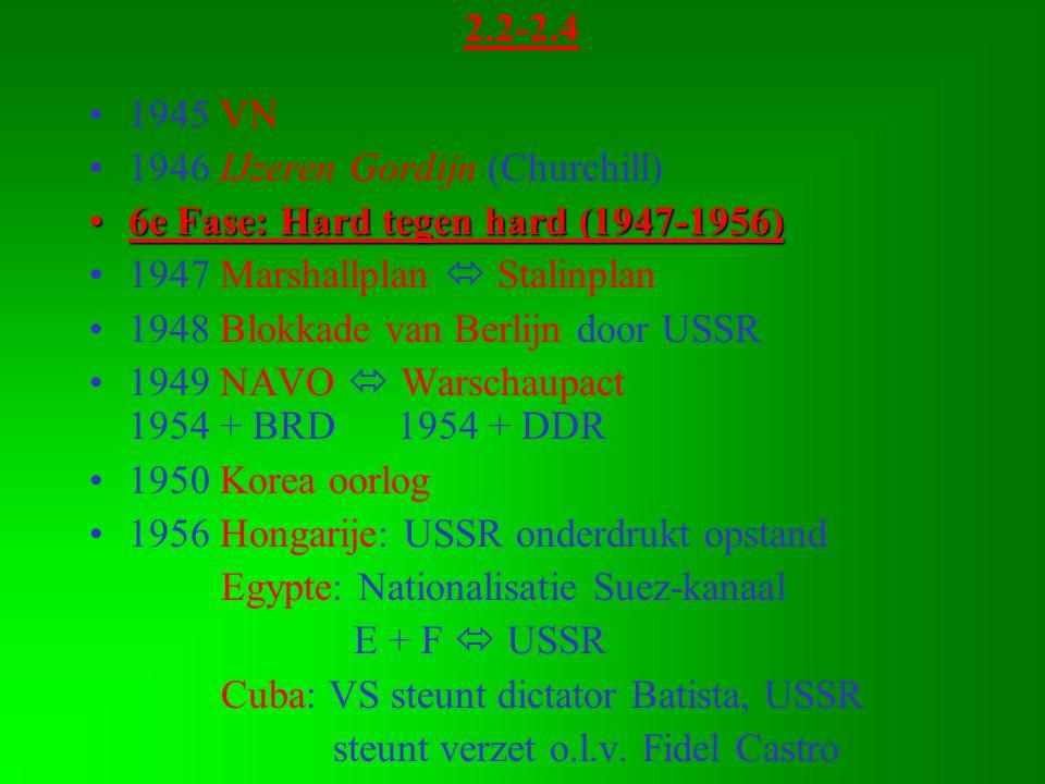 2.2-2.4 •1945 VN •1946 IJzeren Gordijn (Churchill) •6e Fase: Hard tegen hard (1947-1956) •1947 Marshallplan  Stalinplan •1948 Blokkade van Berlijn door USSR •1949 NAVO  Warschaupact 1954 + BRD 1954 + DDR •1950 Korea oorlog •1956 Hongarije: USSR onderdrukt opstand Egypte: Nationalisatie Suez-kanaal E + F  USSR Cuba: VS steunt dictator Batista, USSR steunt verzet o.l.v.
