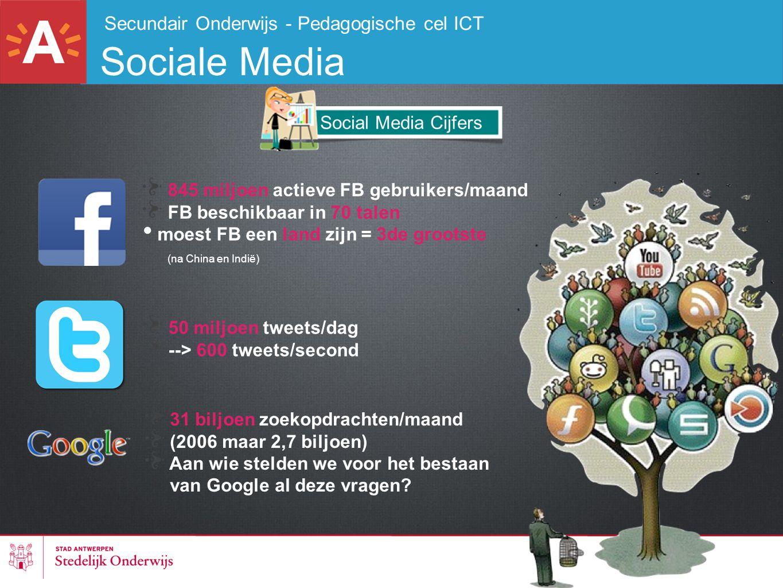Secundair Onderwijs - Pedagogische cel ICT Sociale Media 845 miljoen actieve FB gebruikers/maand FB beschikbaar in 70 talen • moest FB een land zijn =