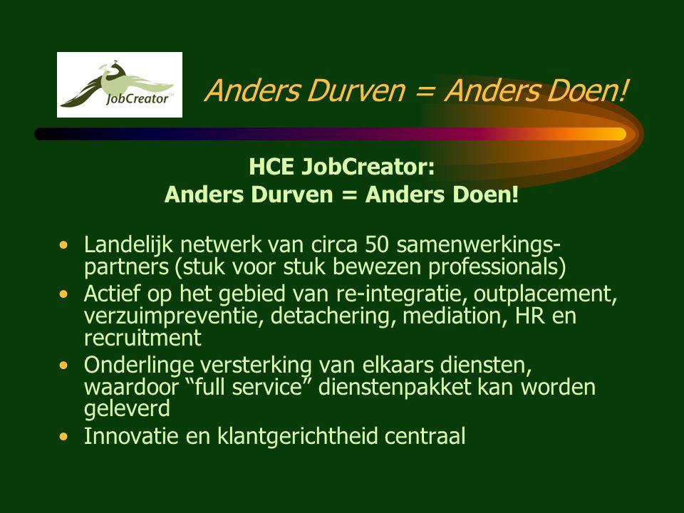 Anders Durven = Anders Doen.HCE JobCreator: Anders Durven = Anders Doen.